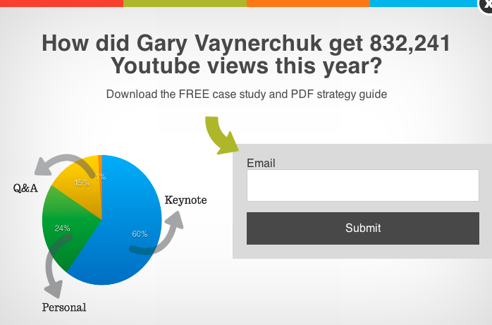 VideoFruit Pop Up 2.2% Conversion Rate
