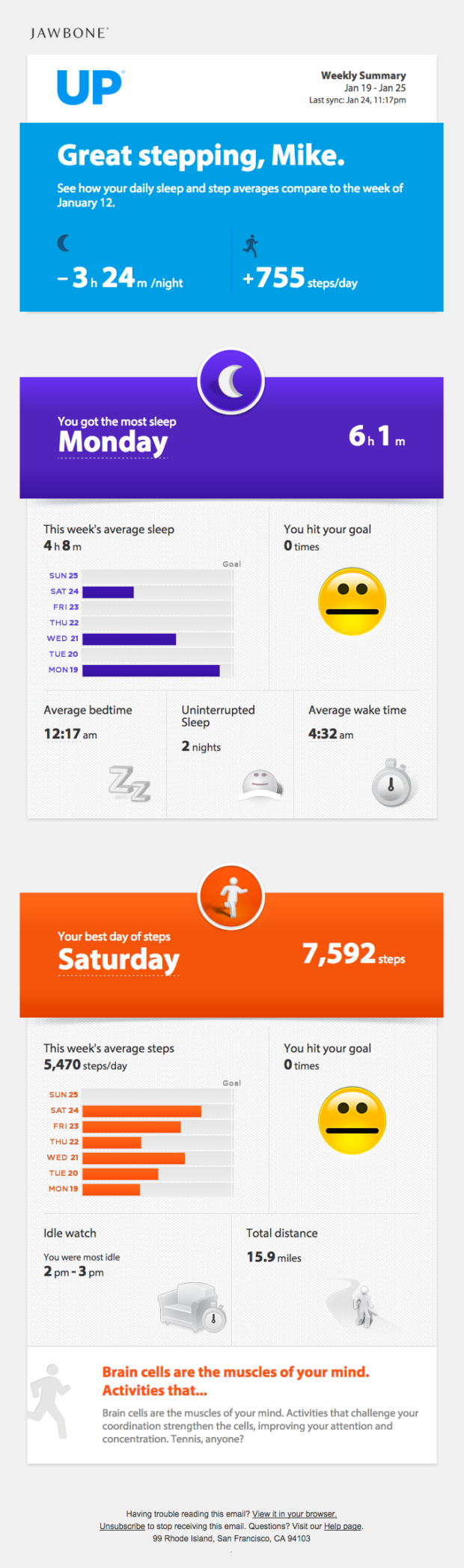 Jawbone Up Weekly