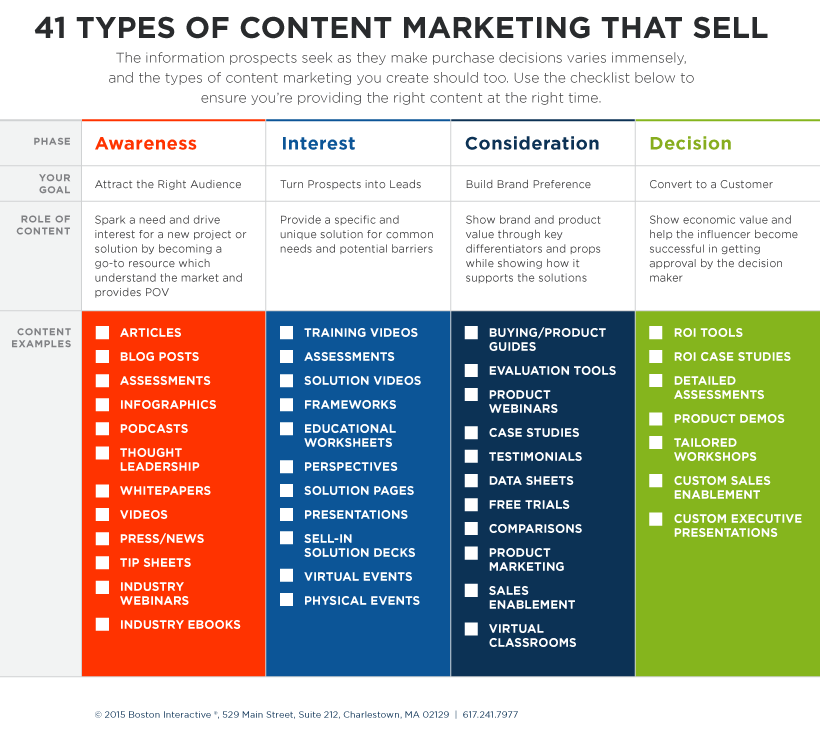 contentleads-8