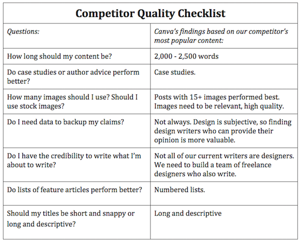 competitor-quality-checklist