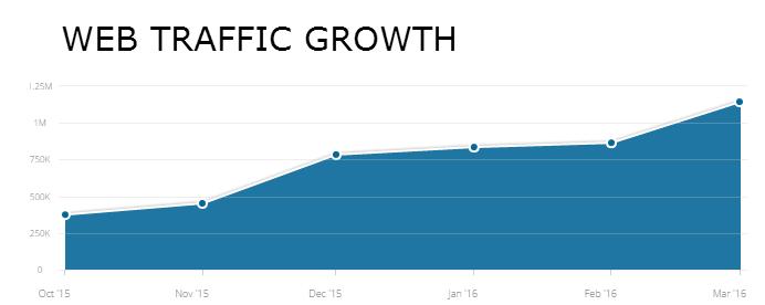 increase-subscribers-5b