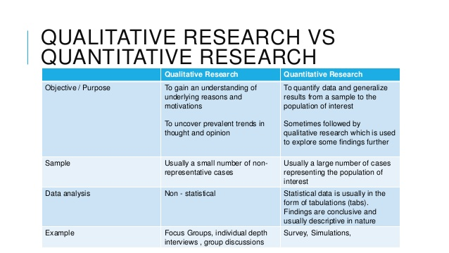 marketing-research-an-online-perpective-17-638