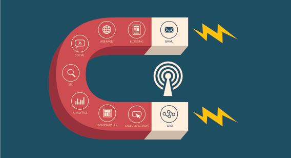 inbound marketing podcasts
