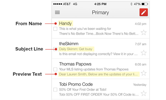 email preview text affects clickthrough rate