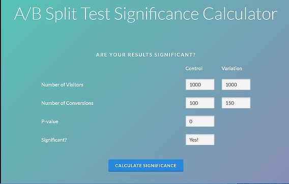 ab testing statistical significance calculator