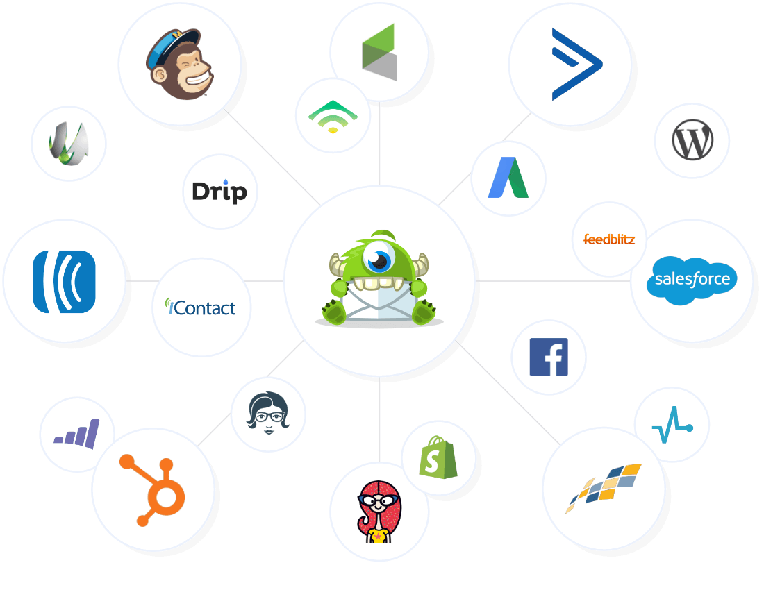 OptinMonster Integrations