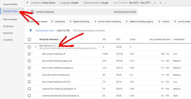 google ads grouped keyword ideas