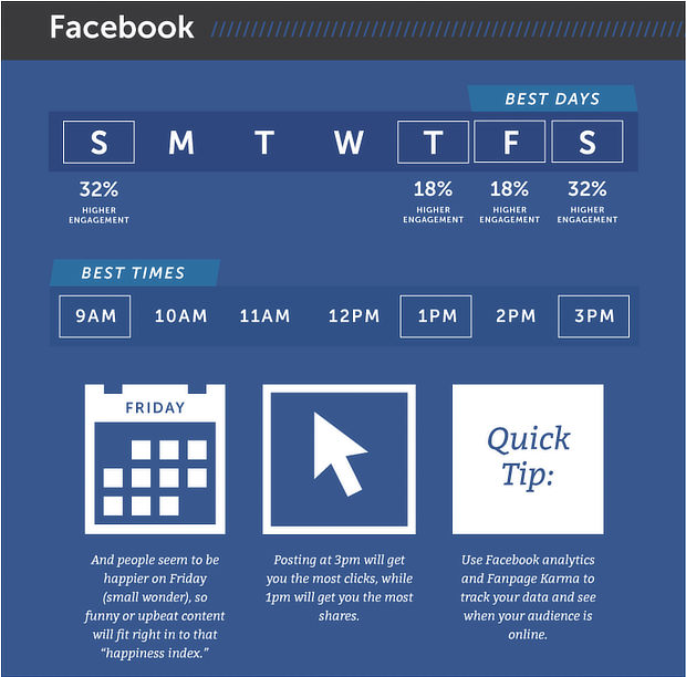 how to drive traffic to your facebook page hubspot infographic