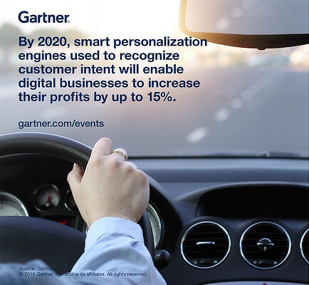 gartner ecommerce personalization statistics