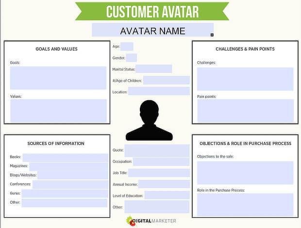 digital marketer customer avatar worksheet