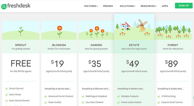 freshdesk follows pricing page best practices