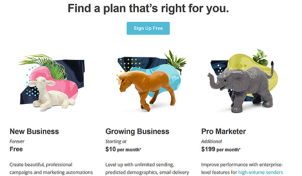 mailchimp pricing page example
