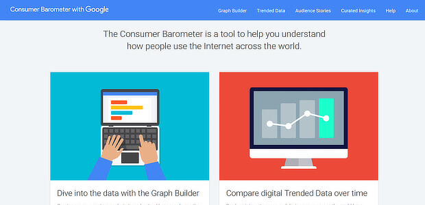 use consumer barometer for growth hack ideas
