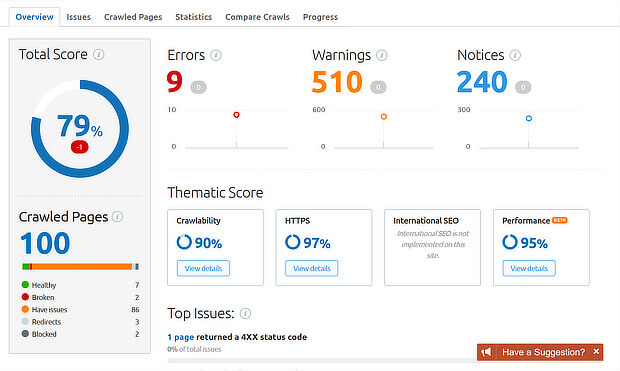 how to improve mobile seo with semrush