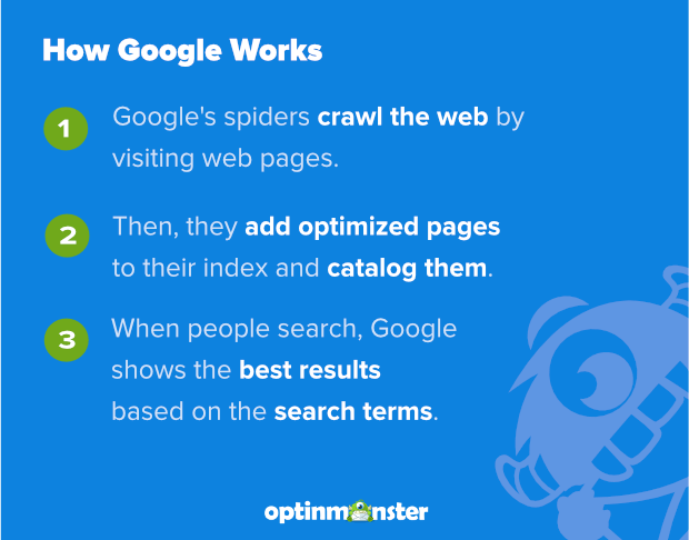 how google works when using keywords for seo