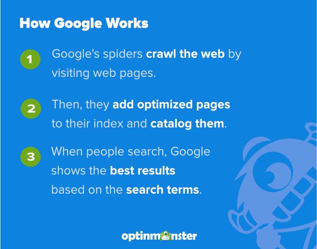 comment fonctionne google lors de l'utilisation de mots clés pour seo