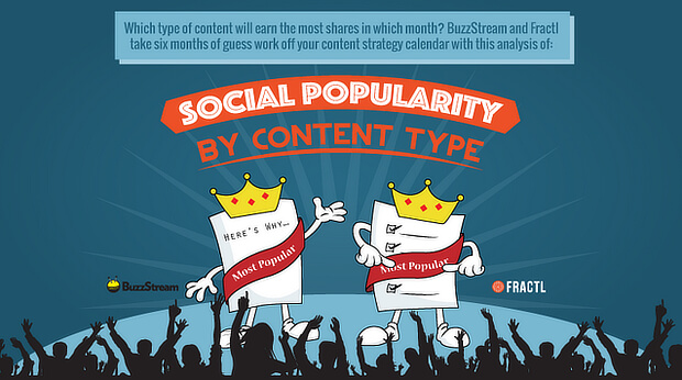 content marketing examples from buzzstream