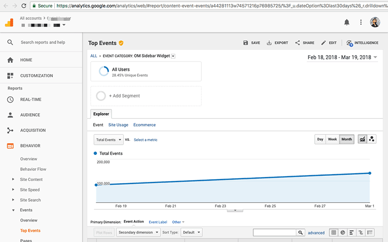 Google Analytics Report Page