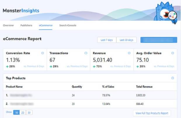 MonsterInsights - best Google Analytics plugin for WordPress
