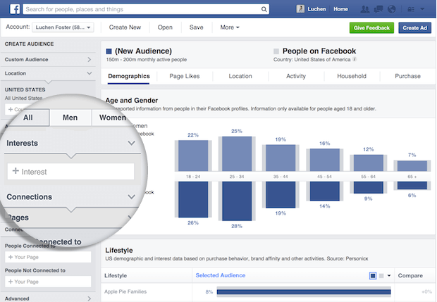 lead nurturing best practices - Facebook Insights