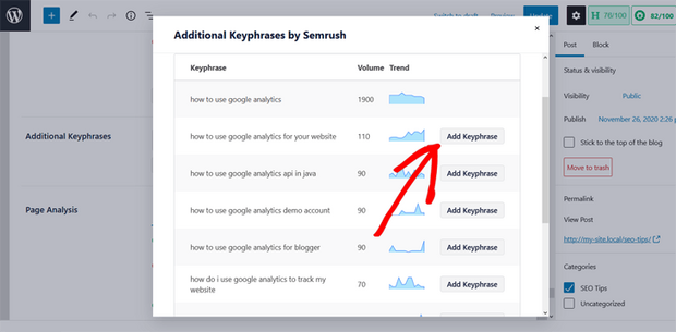 find additional keywords with AIOSEO and Semrush