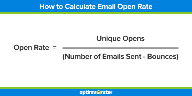 how to calculate the email open rate