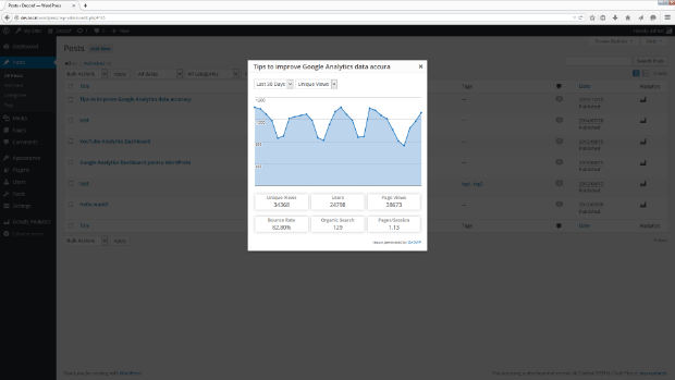 exactmetrics dashboard