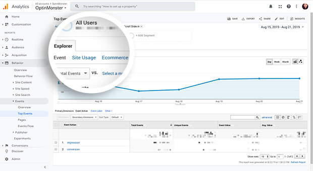 Ecommerce link in the Explorer tab of Google Analytics