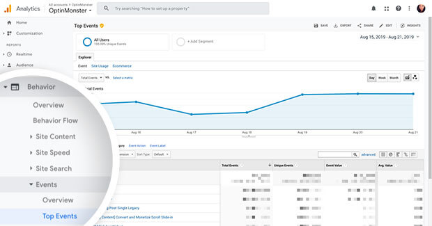 View Top Events in Google Analytics