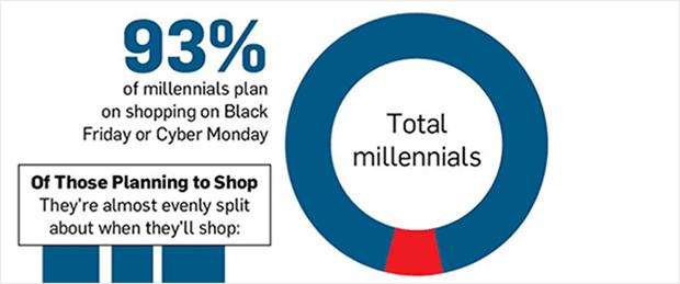 black friday online shopping statistics