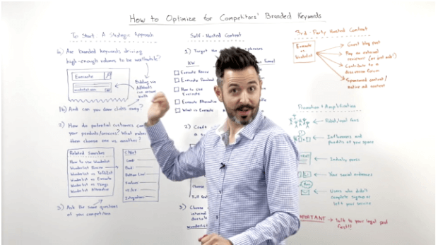 rand fishkin whiteboard fridays