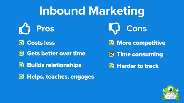 inbound marketing pros and cons