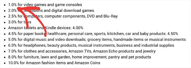Amazon Affiliate Rates min