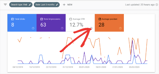 Average Position on Google Search Console Performance homepage