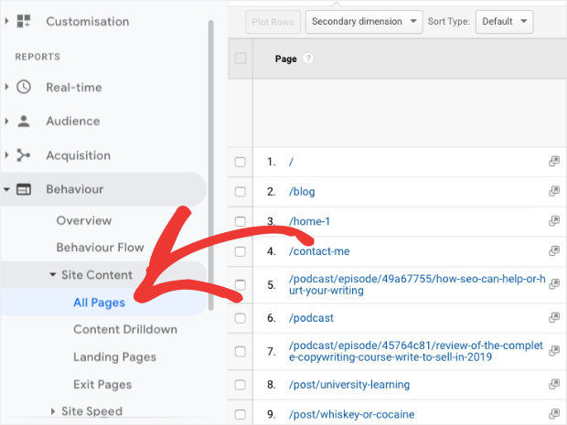 Site content all pages in Google Analytics