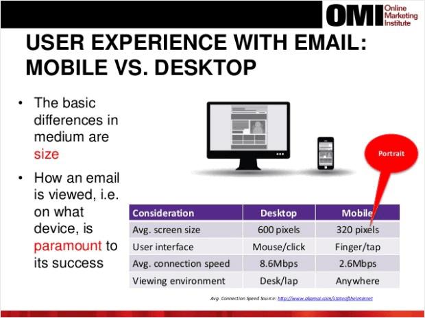 mobile-email-marketing-12-638-e1462552862759