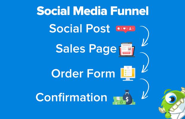 social media funnel