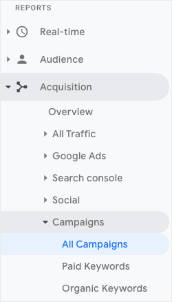 Google Analytics Acquisition Campaigns All Campaigns min