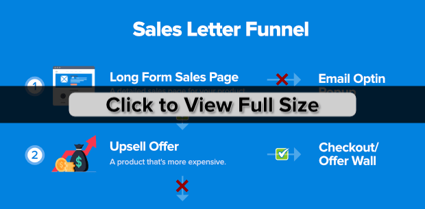 Sales Letter Funnel, small version-min