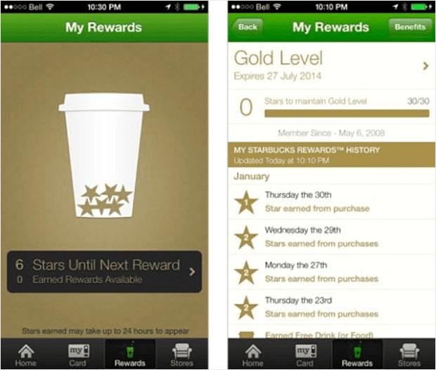 Starbucks Gamified App-min