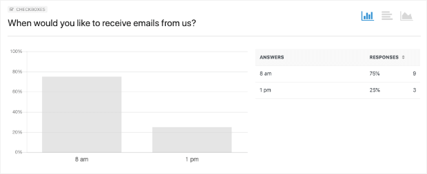 email survey entries in wpforms