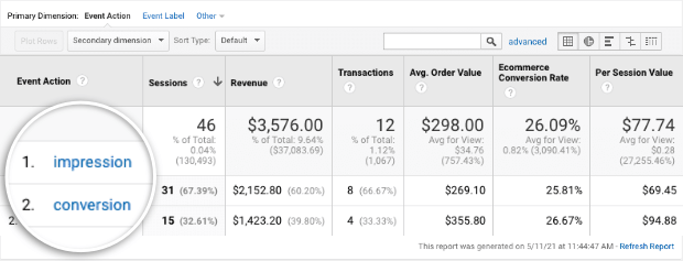 optinmonster impression and conversions in google analytics