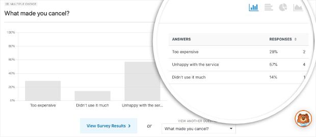 survey results in wpforms